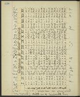 Occluded Image of May Bragdon Diary, June 19, 1893, p. 138